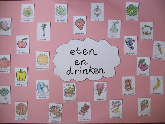Citaten Eten En Drinken : Kringactiviteit woordweb eten en drinken juf milou