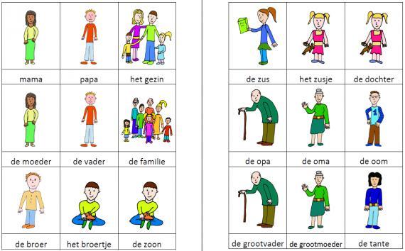 Kringactiviteit Woordweb Mensen Familie Juf Milou