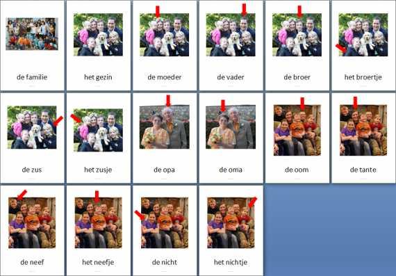 Themakaarten Mensen Familie Juf Milou